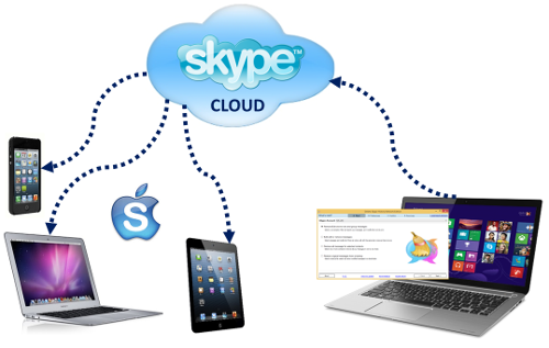 Delete Skype chat messages on iPhone and iPad using Delete Skype History Network Edition program